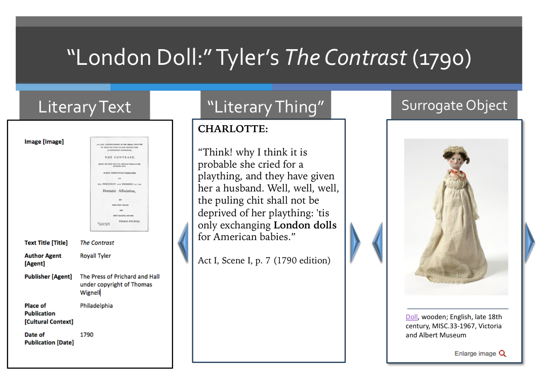 London doll mock-up